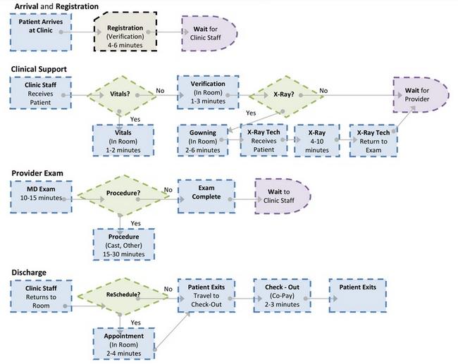 Feature_Flow Process_R3