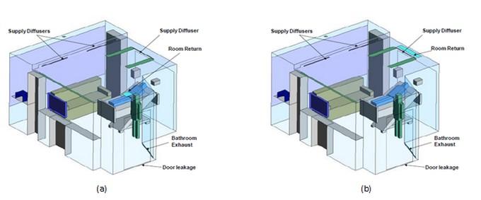 Hospital Isolation Room Hvac Design