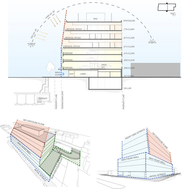 Zoning for ambulatory care center optimization medical dec15mcdenewsfeaturegraph ccuart Gallery