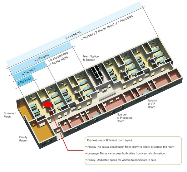 Images_for_Medical_Design_and_Construction2